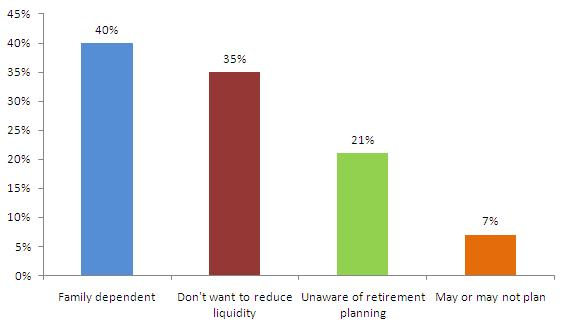 How to plan your retirement with a life insurance policy.jpg